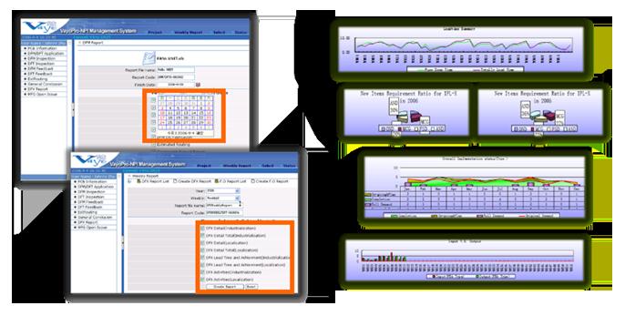 NPI management system