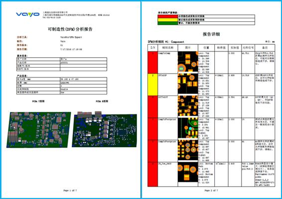 dfm expert提供专业报告模板,您可以将您确认的问题输出详细报告