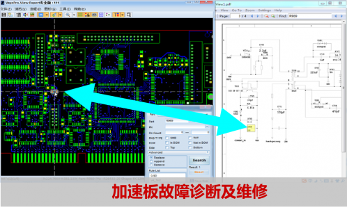 动态链接两种设计数据,实现元器件及网络的快速查询;为电路板故障诊断